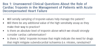 Cardiac Troponin Levels In Acute Heart Failure