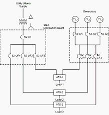 ats wiring diagram circuits symbols diagrams u2022 rh merryprintersuk co uk ats wiring diagram pdf ats