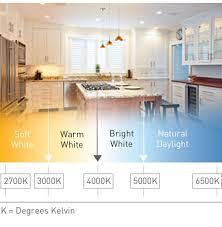 Natural White Light Kelvin On The Kelvin Scale Soft White Light Is Below 3000 Kelvin