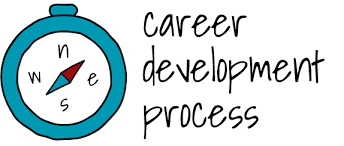 Find Your Career Career Development Process Pcc
