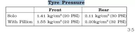 Bullet Psi Chart What Is The Ideal Tyre Pressure In A Royal Enfield Bullet
