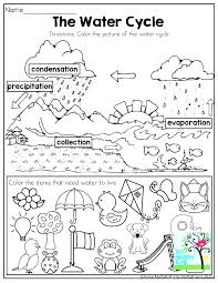 Water Cycle Coloring Sheet Water Cycle For Kids Coloring Page Water