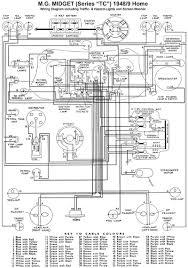mg midget fuse box diagram wiring library mg midget fuse box diagram