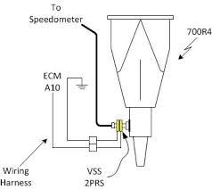 wiring diagram 700r4 transmission the wiring diagram 700r4 transmission speed sensor wiring diagram nodasystech wiring diagram