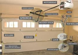 ideal garage door partsdoor  Garage Door Installation Diy Stunning Garage Door And