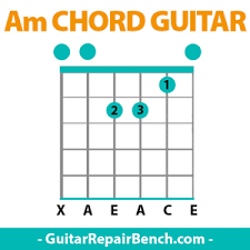 Guitar Octave Chords Chart A Minor Chord Guitar Am Chords Guitar Finger Position