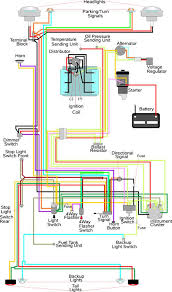 jeep cj wiring diagram wiring diagrams online the wiper motor