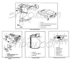 fuel line diagram ls1lt1 forum lt1 ls1 camaro firebird shbox com 1 evap system jpg