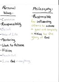 leadership philosophy essay personal leadership philosophy essay personal leadership philosophy essay essay essay about my leadership personal leadership philosophy
