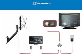 winegard ps 1403 user manual pdf wiring diagram for vision® antenna preamplifier