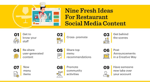 9 Ideas For Your Restaurant Social Media Content For 2019