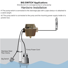 wiring diagram for sump pump switch the wiring diagram septic pump wiring diagram kjpwg wiring diagram