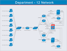 gprs network diagram network diagram examples network gateway cisco network diagram computer and networks solution