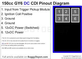 dc cdi wiring diagram dc wiring diagrams pinout diagram of the