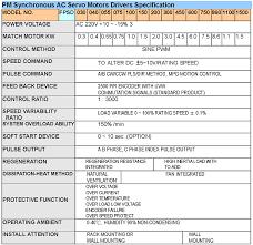 uvw ametek 9 wire motor diagram car fuse box wiring diagram u2022 uvw ametek 9 wire motor diagram source 3 phase