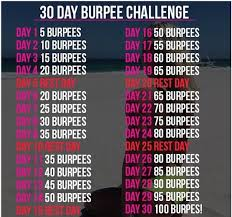 December Burpees Challenge Sweating Weight Loss Forum