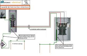 30 amp sub panel wiring diagram 30 image wiring can i run 240v on 8awg to a sub panel 250 feet away and then on