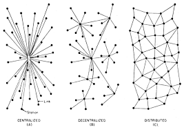 Array the starfish and the spider role model for distributed panies rh sembassy