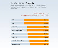 Jun 03, 2021 · 03.06.2021, 19:28 uhr kommunalwahl 2021: Entscheidungshilfe Fur Die Bundestagswahl Wen Soll Ich Wahlen Bundestagswahl 2021