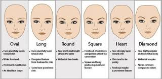 Face Shape Chart What Hairstyle Suits Your Face Shape Snigdha Gupta Medium