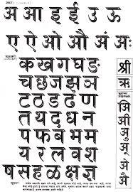 Sanskrit Varnamala Chart With Pictures Pdf Learning Tools Sanskrit Documents