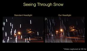Flickering Lights In Vision Programmable Automotive Headlights Seeing Through Snow