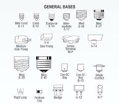 lamp shapes and sizes light bulb light bulb socket sizes chart