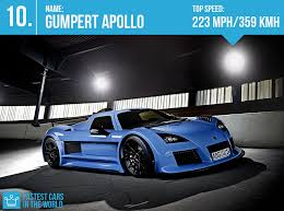 fastest and coolest cars in the world 2016. Simple And 10 Gumpert Apollo  Top Speed 223 Mph 359 Kmh Throughout Fastest And Coolest Cars In The World 2016 R