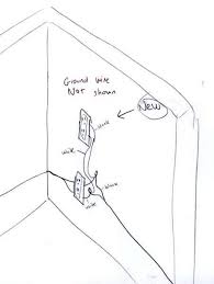 wiring diagram of a room the wiring diagram afci circuit bedroom wiring diagram nilza wiring diagram