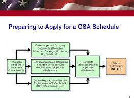 Gsa Fas Organization Chart Ptac Train The Trainer Pdf
