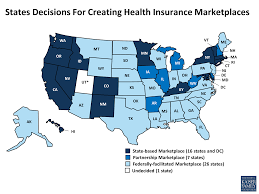 figure 1 state decisions for creating health insurance marketplaces