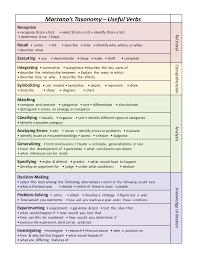 Marzano Taxonomy And Useful Verbs Teacher Evaluation