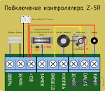 z-5r контроллер