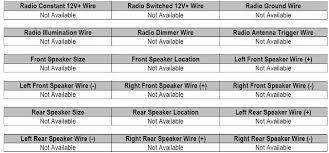 mk4 jetta radio wiring diagram wiring diagram shrutiradio 2014 jetta speaker wire colors at 2012 Jetta Audio Wiring Diagram