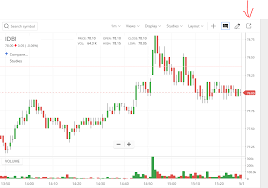 Zerodha Kite Chart Pop Out Option Of Chart Missing In New Kite General
