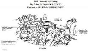 engine diagram chevy s10 4 3 engine engine auto wiring diagram watch more like 2002 4 3 chevy blazer engine diagram on engine diagram chevy s10 4