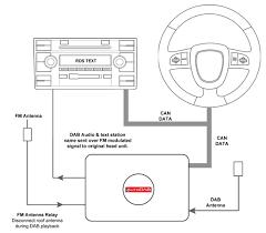 citroen c2 stereo wiring citroen auto wiring diagram database citroen stereo wiring diagram citroen auto wiring diagram schematic on citroen c2 stereo wiring