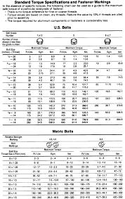 Metric Torque Conversion Chart Repair Guides