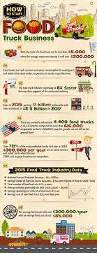Foodk Business Plan Sample Pdf Malaysia Taco India Template Uk