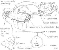 Vwvortex hvac vacuum control diagram confusion assuming the cabby info version is correct as its been