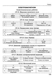 Ответы к тестам по физике класс Громцева  3 ЭЛЕКТРОМАГНЕТИЗМ Самостоятельные работы