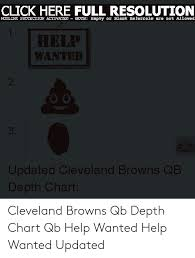 Browns Qb Depth Chart Click Here Full Resolution Hotlink Priecticn Activated Dote