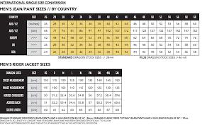 Jeans Conversion Chart Australia Sizing Guides Dragginjeans Net