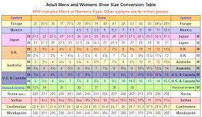 International Footwear Size Chart Measuring The Foot When Buying Tabi And Giving The Size