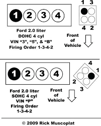 further  further Parts®   Genuine Factory Oem 2002 Ford Focus Zx3 L4 2 0 Liter with as well 13 14 Focus ST Fuse Box Diagrams likewise SOLVED  I need ignition coil diagram ford focus 2000 LX   Fixya additionally Ford Focus Parts Schematic  Wiring  All About Wiring Diagram in addition Diagram  Ford Focus Engine Parts Diagram – Puzzle bobble as well  further Ford Focus with error code P242F  DPF failure    Motor Vehicle in addition  together with 2004 Ford Escape Engine Diagram Car Interior Design   Cars for. on diagram of ford focus engine