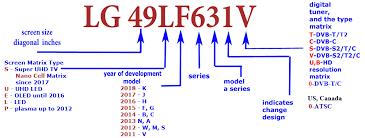Lg Tv Models Number Explained 2011 2019