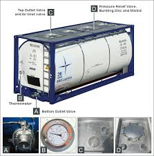 Bulk Oil Tank Conversion Chart Iso Container Tank Specification M S Logistics