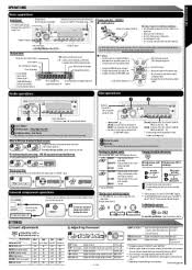 wiring diagram jvc kd xbt wiring image wiring wiring jvc kd r200 wiring diagram jvc automotive wiring on wiring diagram jvc kd x50bt