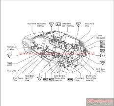 2015 toyota rav4 remote start wiring diagram best secret wiring 2014 toyota rav4 horn wiring diagram 36 wiring diagram 2000 toyota rav4 wiring diagram toyota rav4 fuse diagram