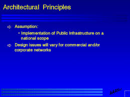Principles Of Architecture The Architecture And Design Of The Network Part 1